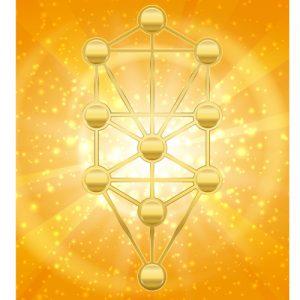 Die Kabbalah I - Der Bauplan des Lebens - 1.Termin - Beate Topp